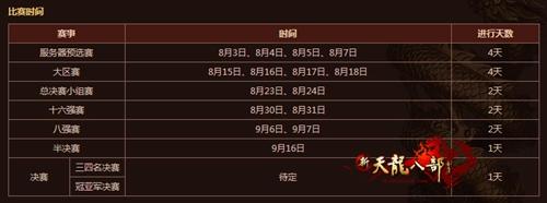 《新天龙八部》第七届争霸赛日程表